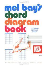 CHORD DIAGRAM MEL BAYS BOOK